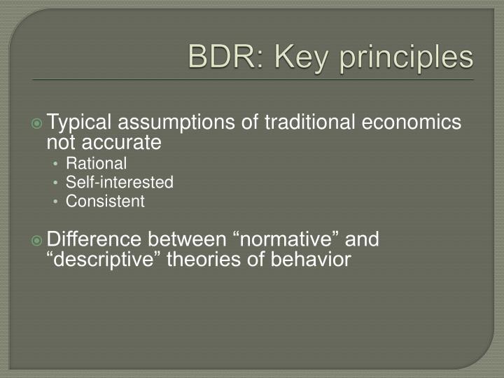 BDR: Key principles