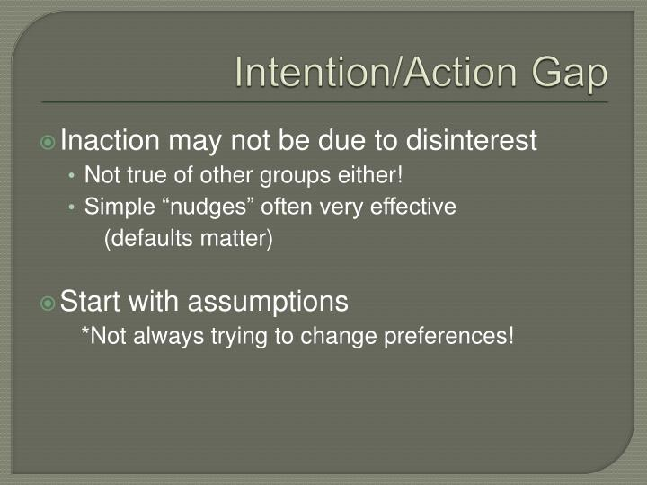 Intention/Action Gap