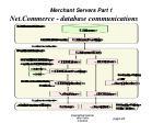 merchant servers part 122