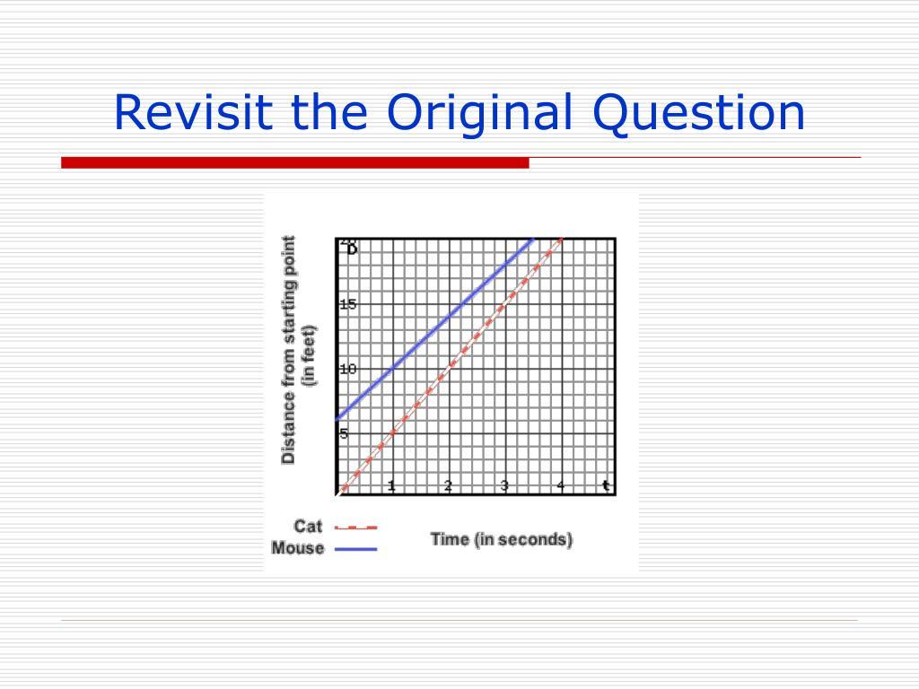Revisit the Original Question