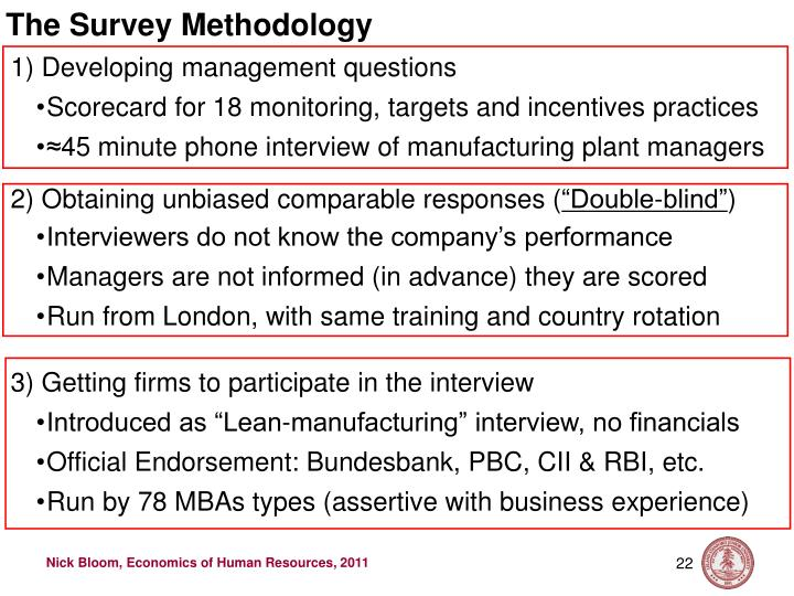 The Survey Methodology