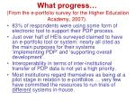 what progress from the e portfolio survey for the higher education academy 2007