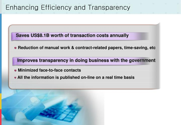 Saves US$8.1B worth of transaction costs annually