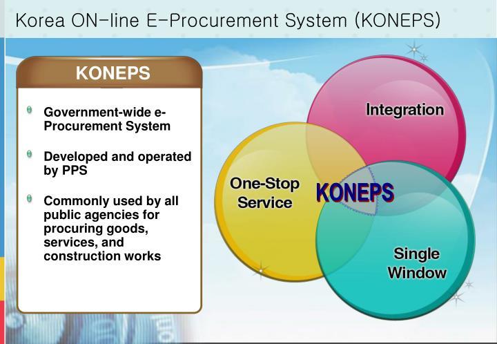 Korea ON-line E-Procurement System (KONEPS)