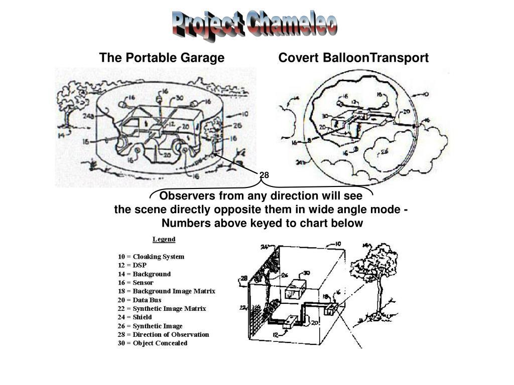 The Portable Garage