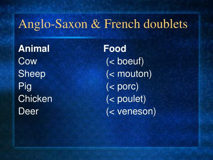 Anglo-Saxon & French doublets