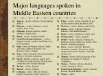 major languages spoken in middle eastern countries