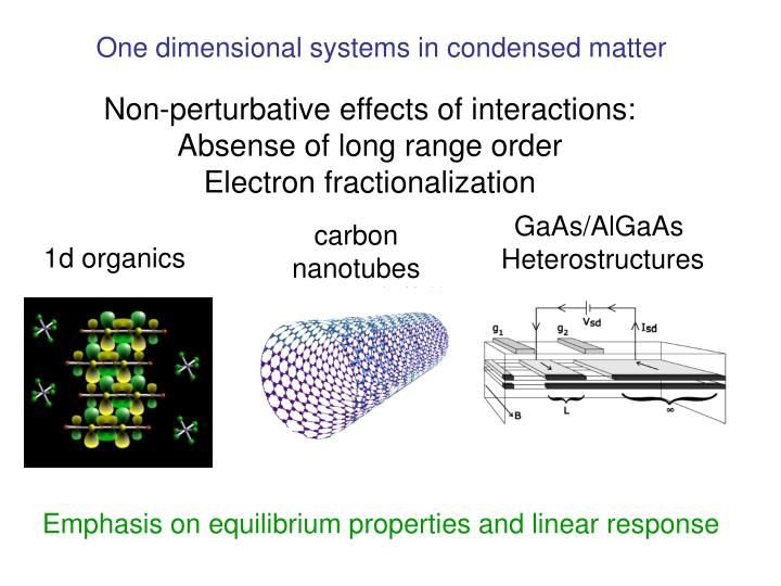 One dimensional systems in condensed matter