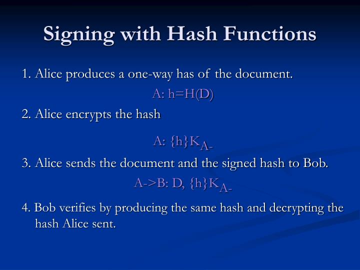 Signing with Hash Functions