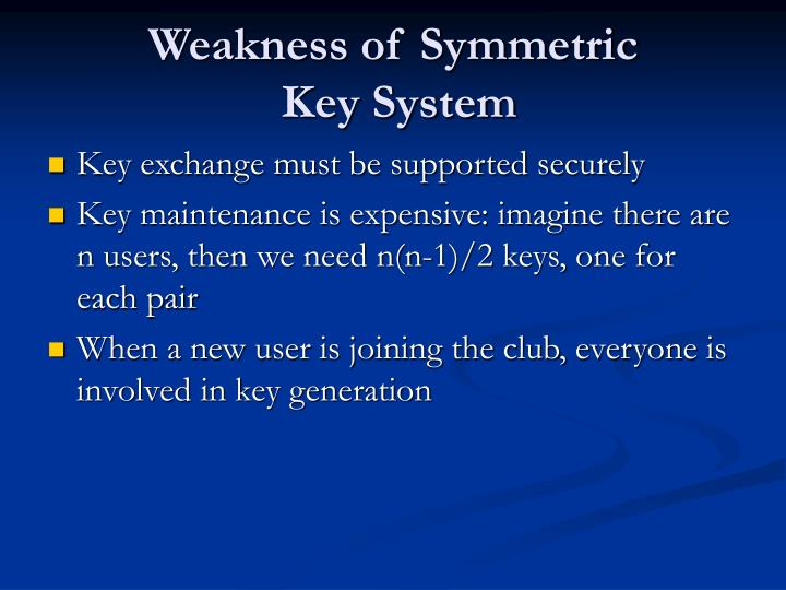 Weakness of Symmetric