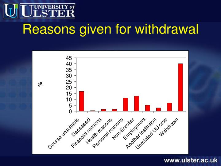Reasons given for withdrawal