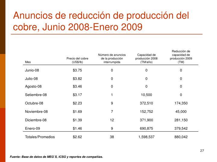 Anuncios de reducción de producción del cobre, Junio 2008-Enero 2009