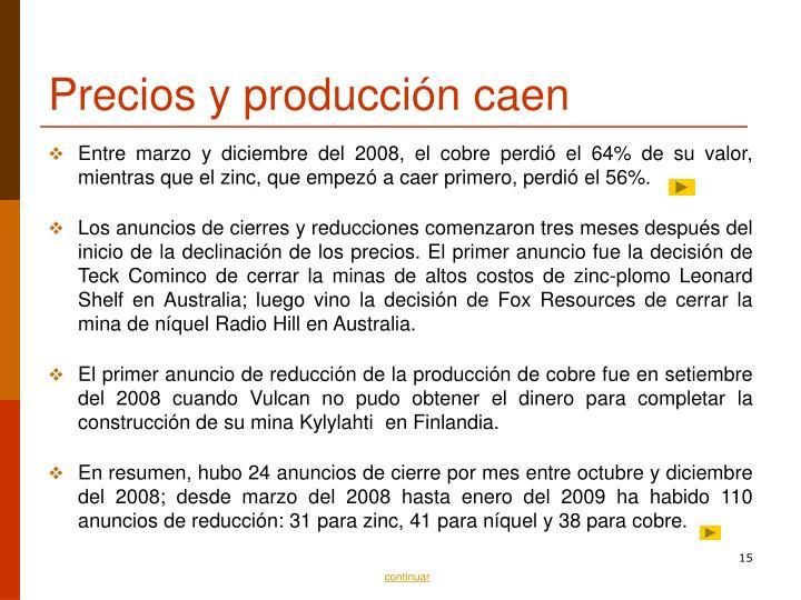 Precios y producción caen
