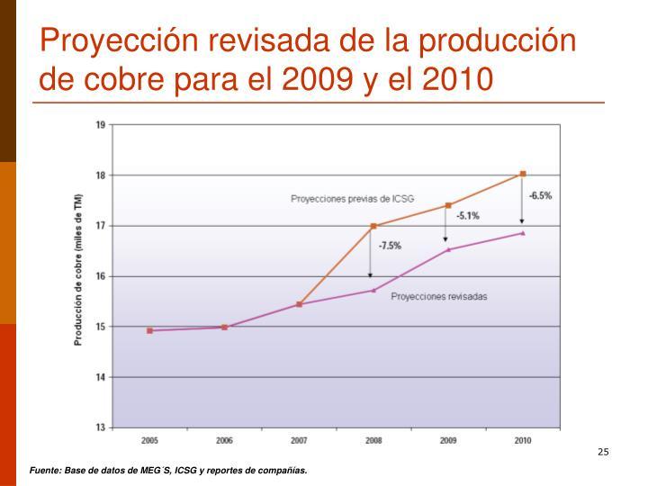 Proyección revisada de la producción de cobre para el 2009 y el 2010