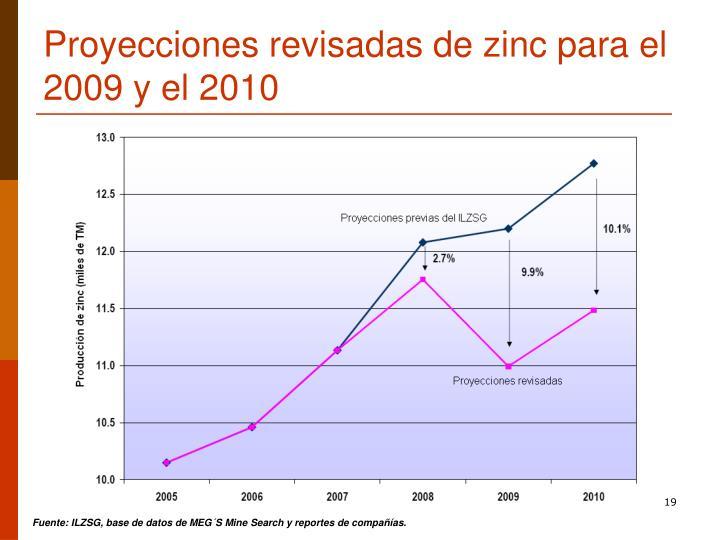 Proyecciones revisadas de zinc para el 2009 y el 2010