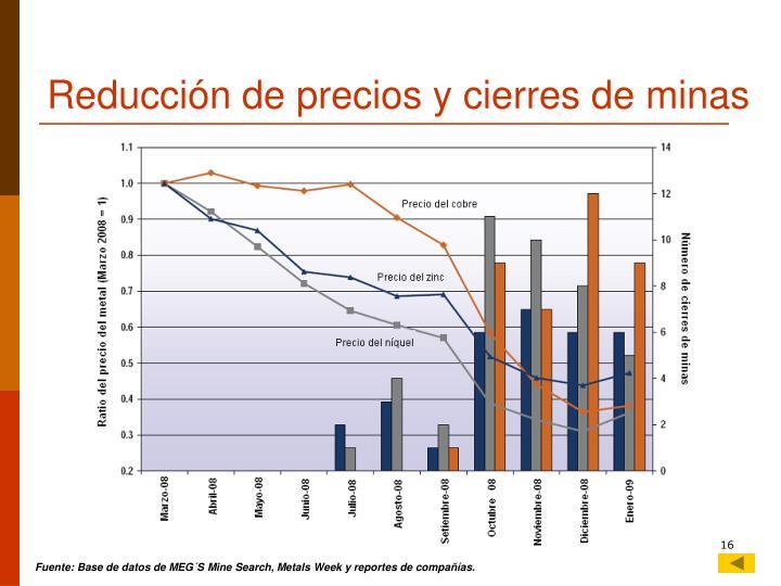 Reducción de precios y cierres de minas