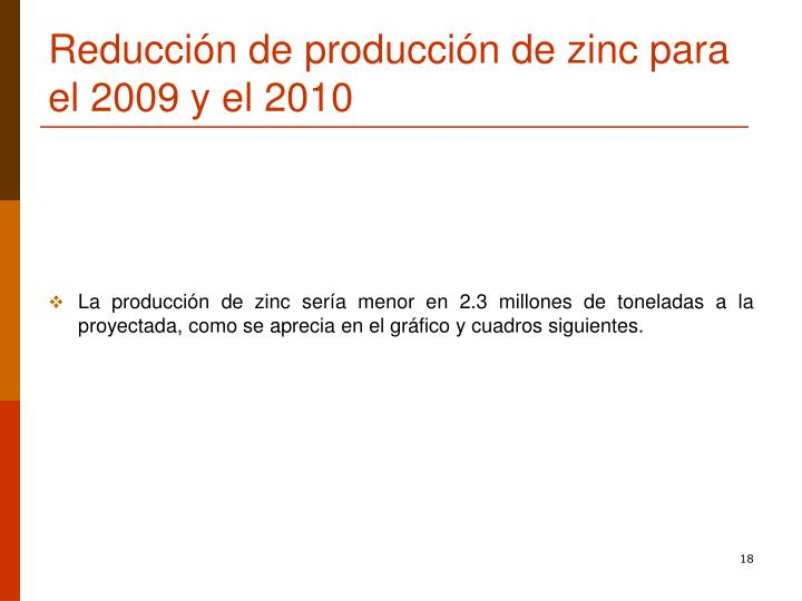 Reducción de producción de zinc para el 2009 y el 2010