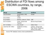 distribution of fdi flows among escwa countries by range 2006