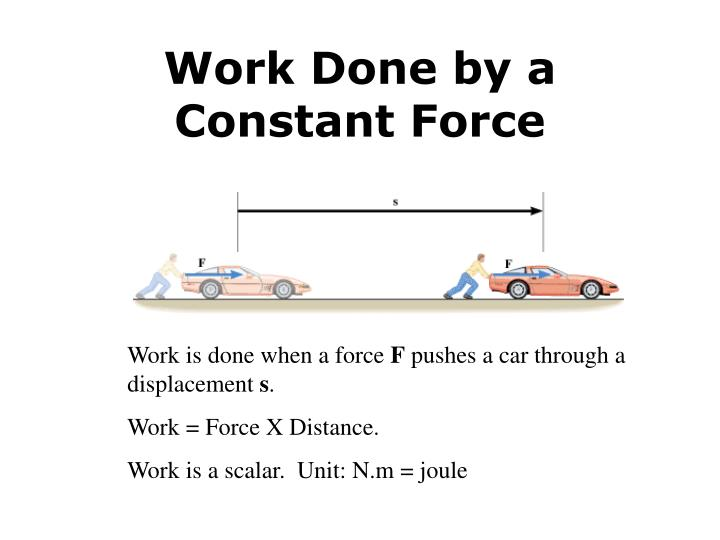 how to get work done physics