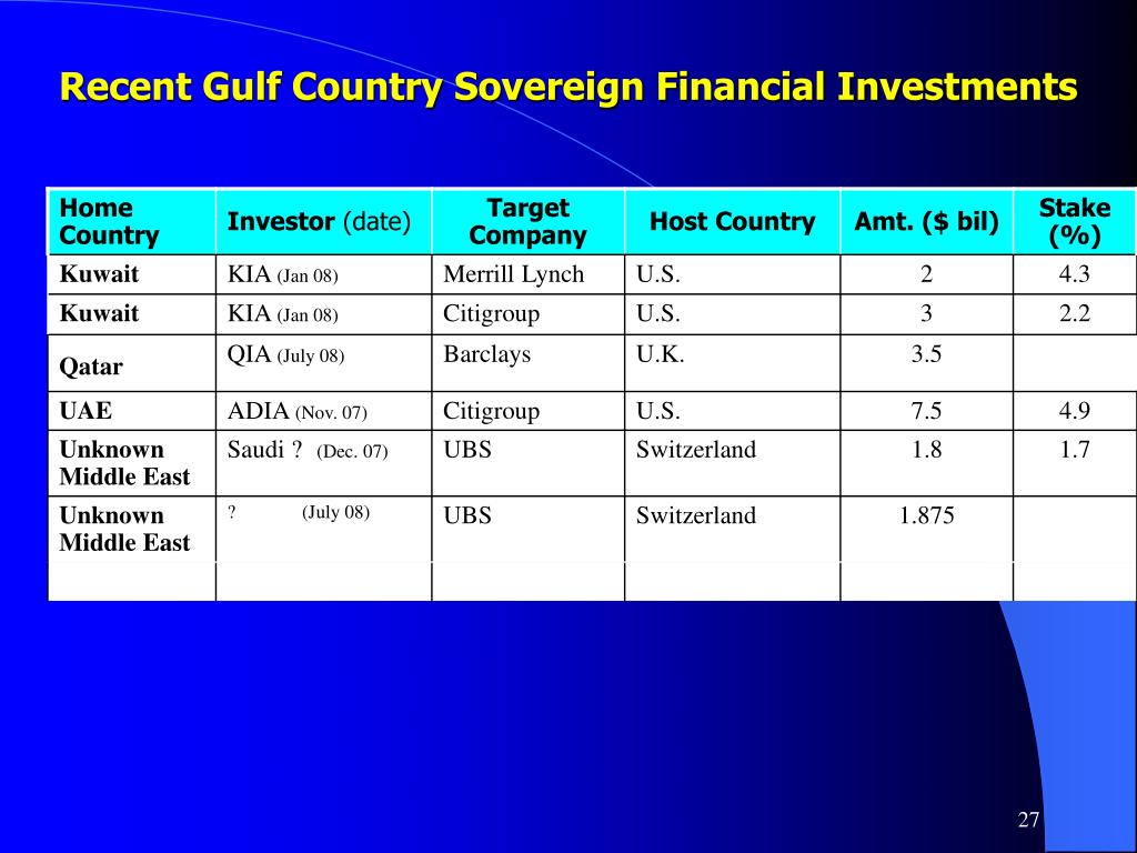 Recent Gulf Country Sovereign Financial Investments