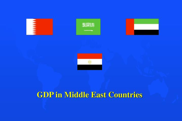 GDP in Middle East Countries