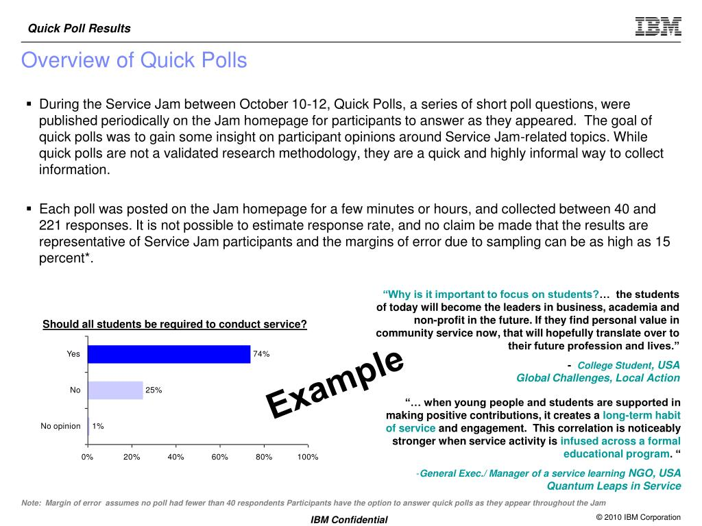 Overview of Quick Polls