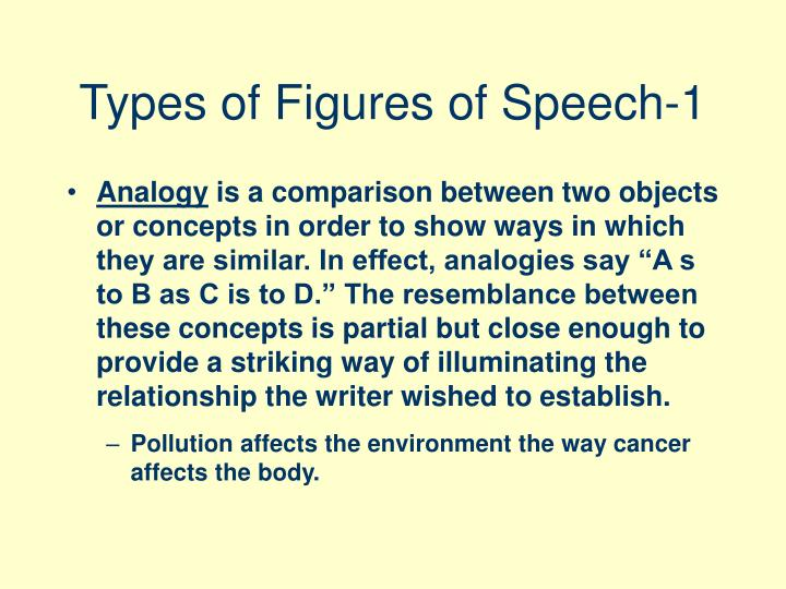 PPT Types Of Figures Of Speech 1 PowerPoint Presentation ID 985947