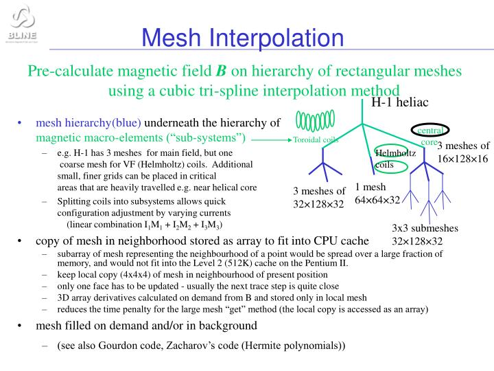 Mesh Interpolation