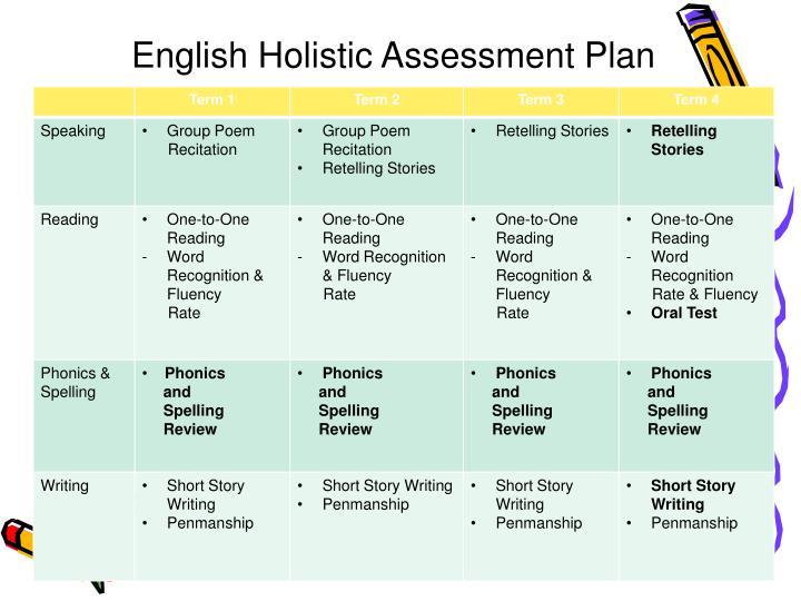 English Holistic Assessment Plan