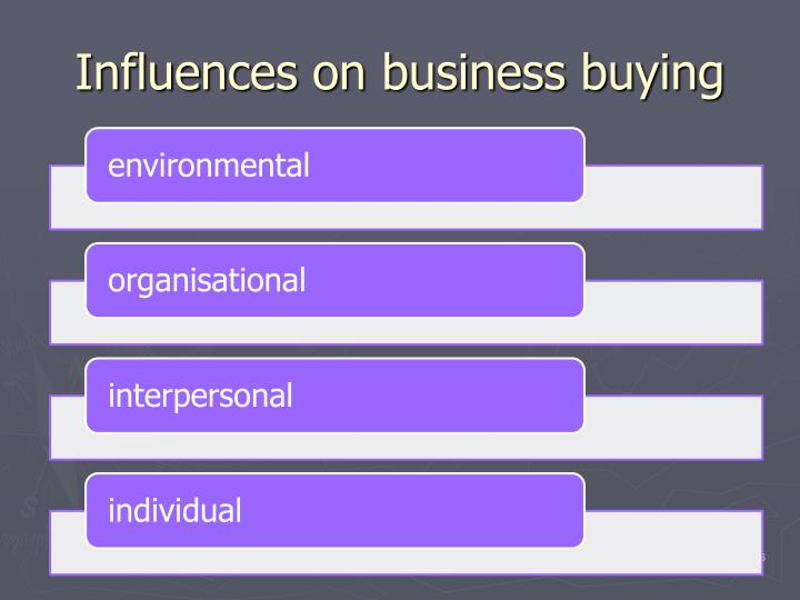 Influences on business buying
