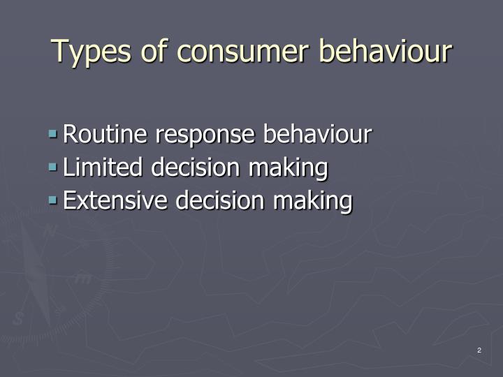 Types of consumer behaviour