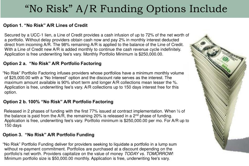 """""""No Risk"""" A/R Funding Options Include"""