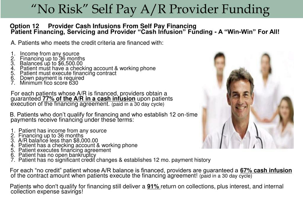 """""""No Risk"""" Self Pay A/R Provider Funding"""