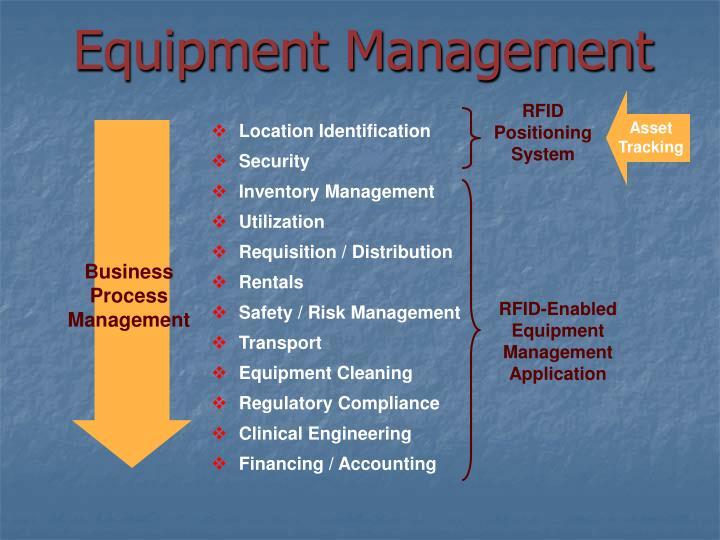 RFID Positioning System