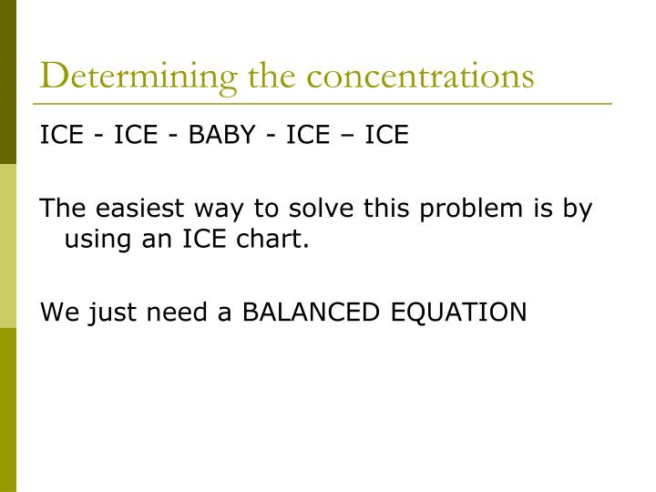 Determining the concentrations