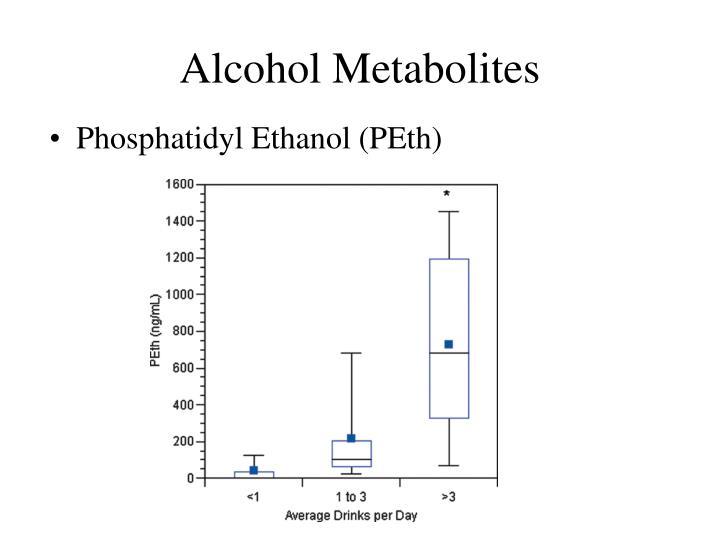 Alcohol Metabolites