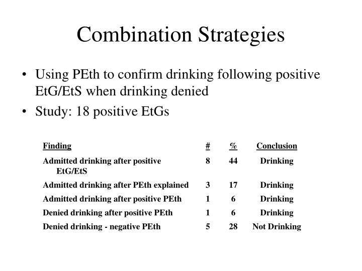Combination Strategies