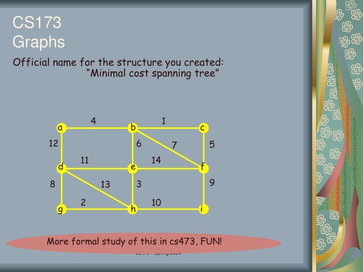 More formal study of this in cs473, FUN!
