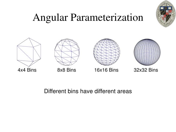 Angular Parameterization