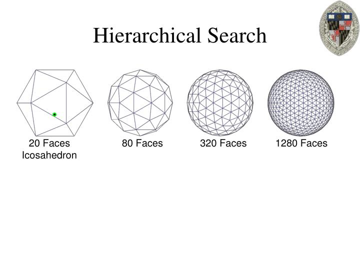 Hierarchical Search