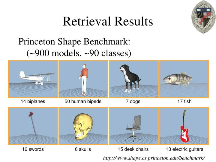 Retrieval Results
