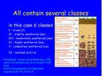 all contain several classes