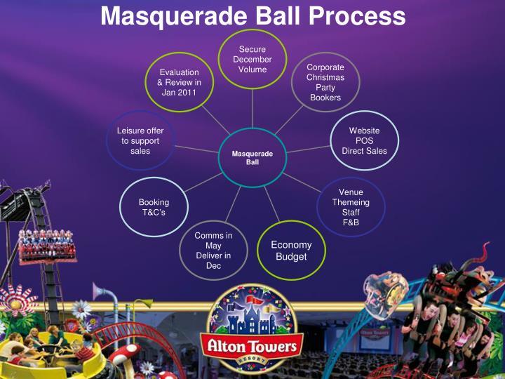 Masquerade Ball Process