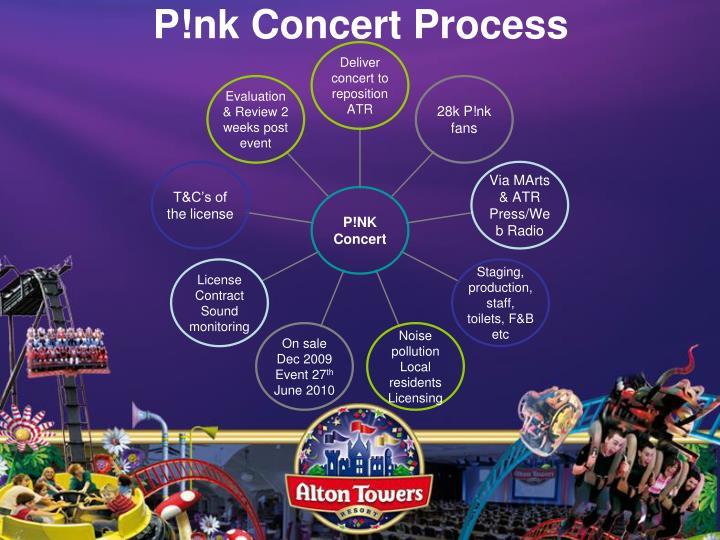 P!nk Concert Process