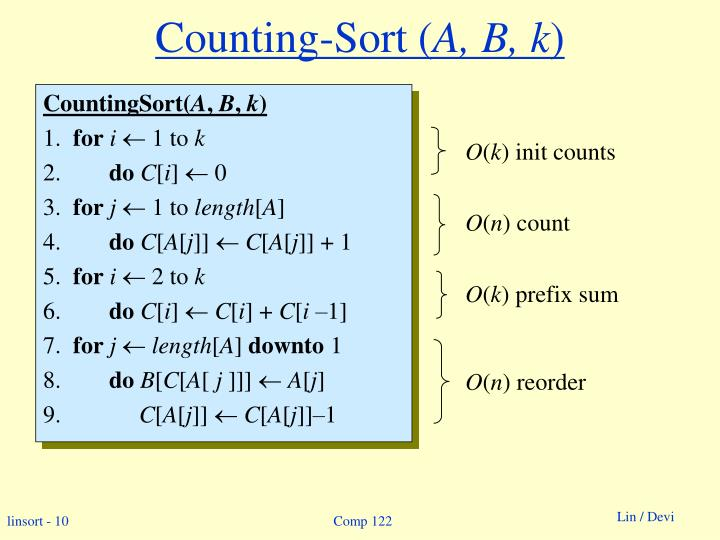 Counting-Sort (
