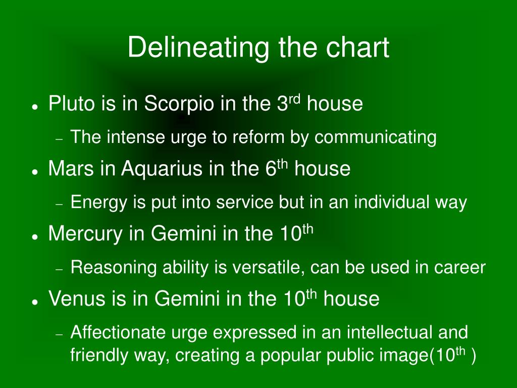 PPT - ASTROLOGY 201: How to Interpret a Birth Chart Pt 1 PowerPoint
