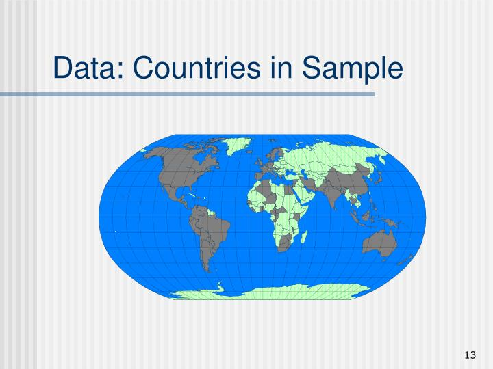 Data: Countries in Sample