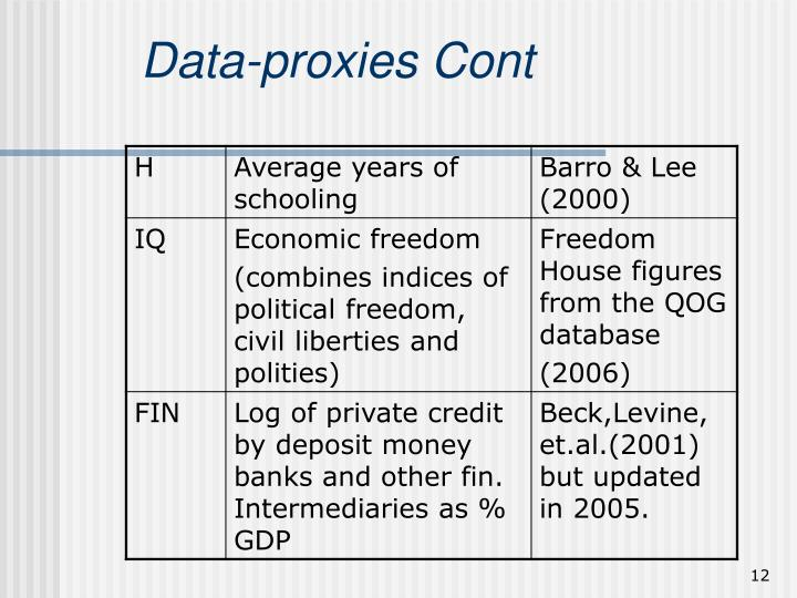 Data-proxies Cont