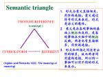 semantic triangle