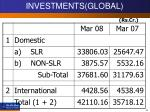investments global